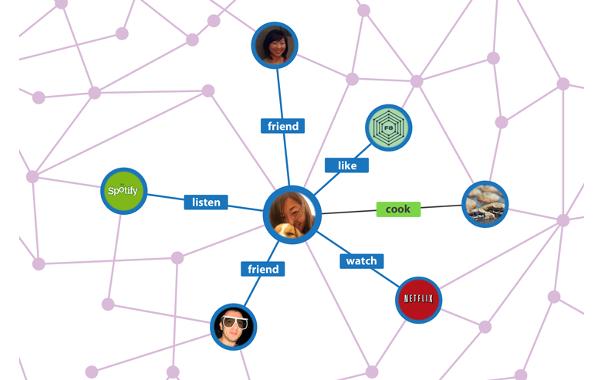 L'arrivée des verbes d'action sur Facebook et leur impact sur l'e-commerce
