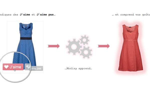 Modizy : des suggestions d'achat fondées sur les affinités des modeuses